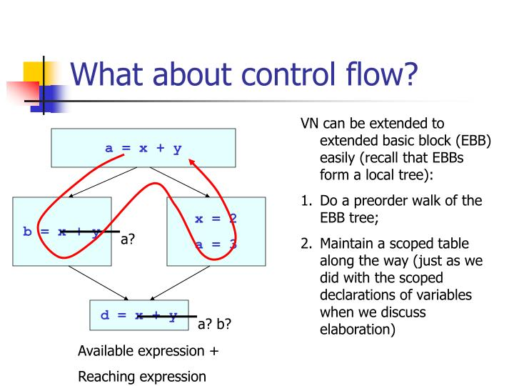 What about control flow?