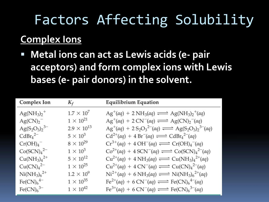 PPT - Factors Affecting Solubility PowerPoint Presentation