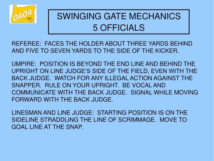 SWINGING GATE MECHANICS