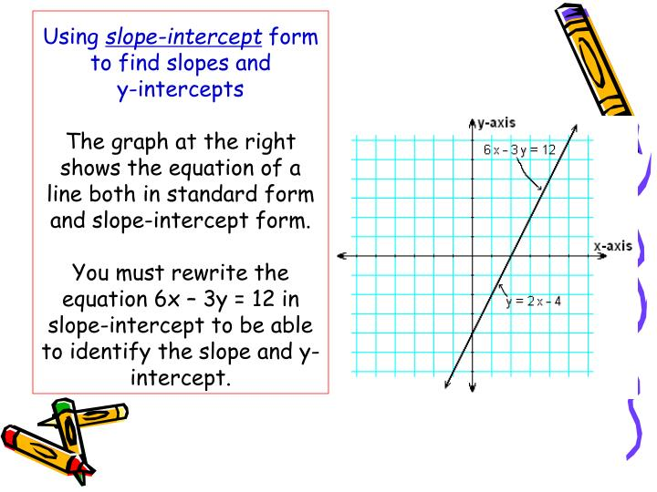 Ppt Slope Intercept Form Powerpoint Presentation Id5575298