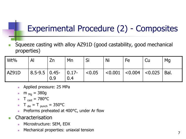 Experimental Procedure (2) - Composites