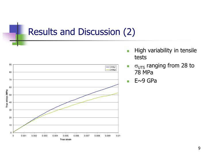 High variability in tensile tests