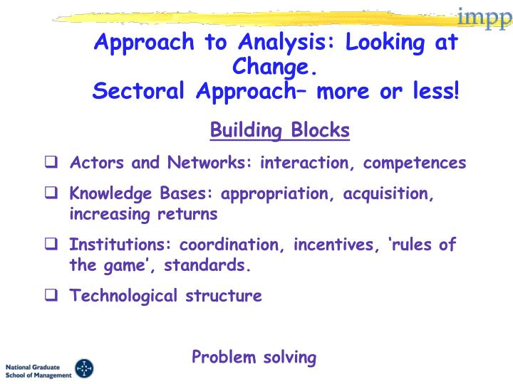 Approach to Analysis: Looking at Change.