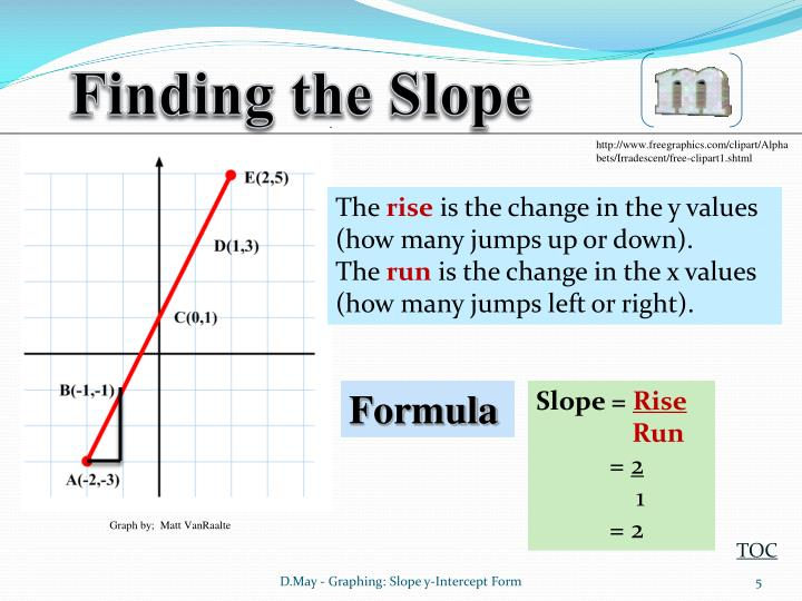 PPT Graphing Slope y Intercept Form PowerPoint