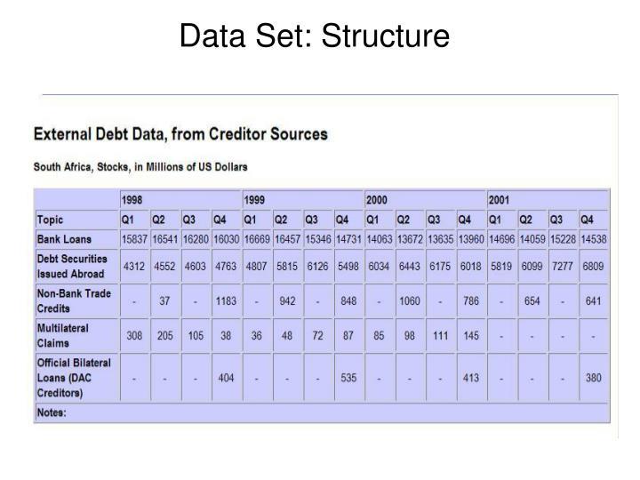Data Set: Structure