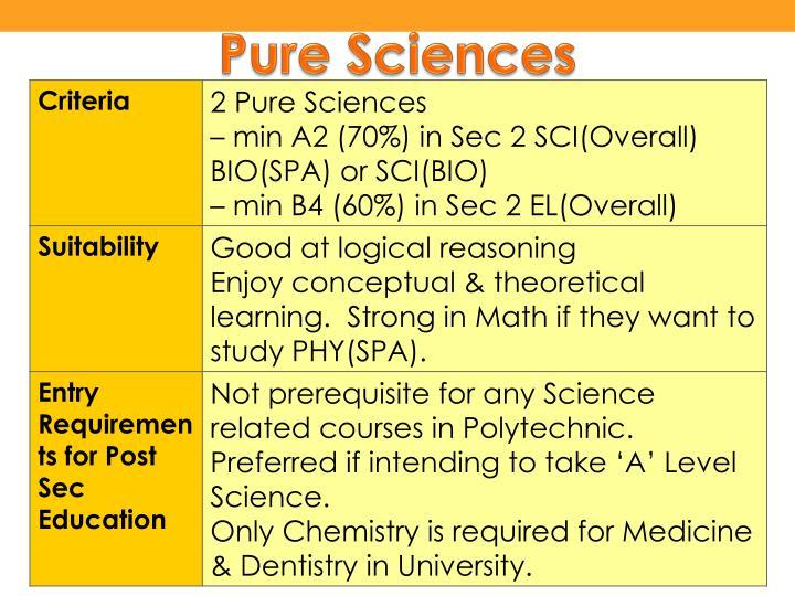 Pure Sciences