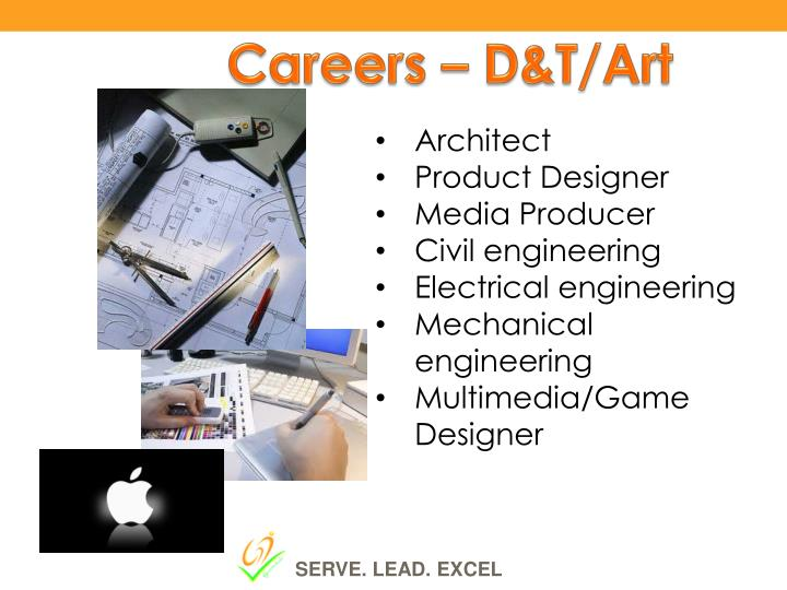 Careers – D&T/Art
