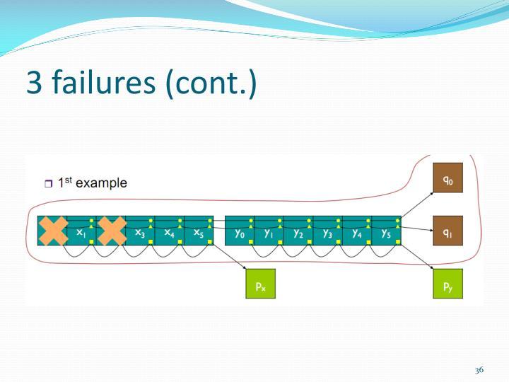 3 failures (cont.)