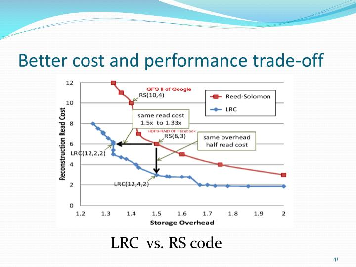 Better cost and performance trade-off