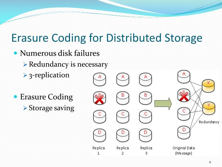 Erasure Coding for Distributed Storage