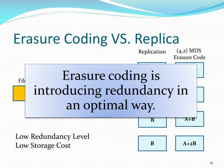 Erasure Coding VS. Replica