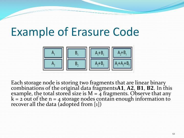 Example of Erasure Code