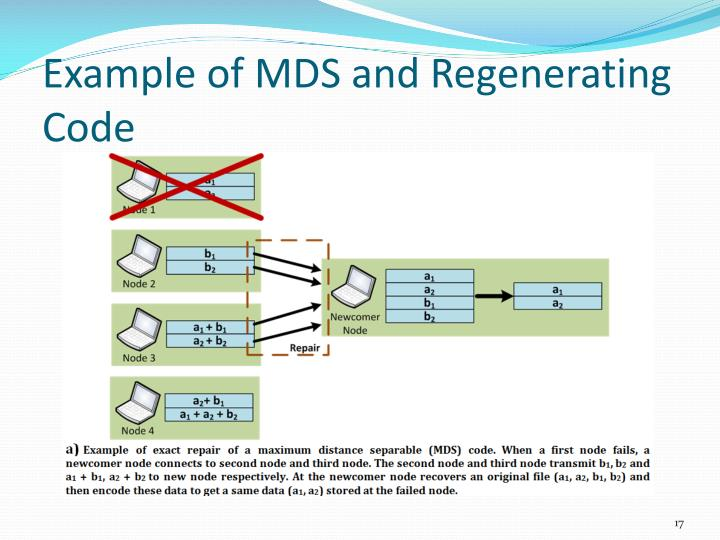 Example of MDS and Regenerating Code