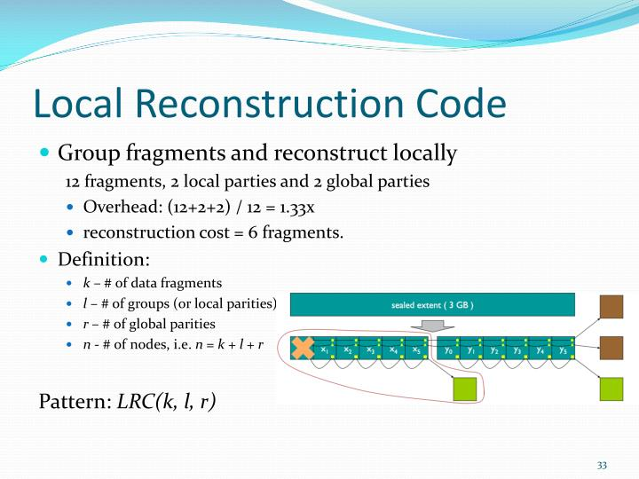 Local Reconstruction Code