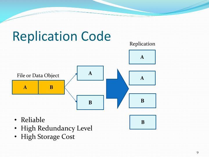 Replication Code