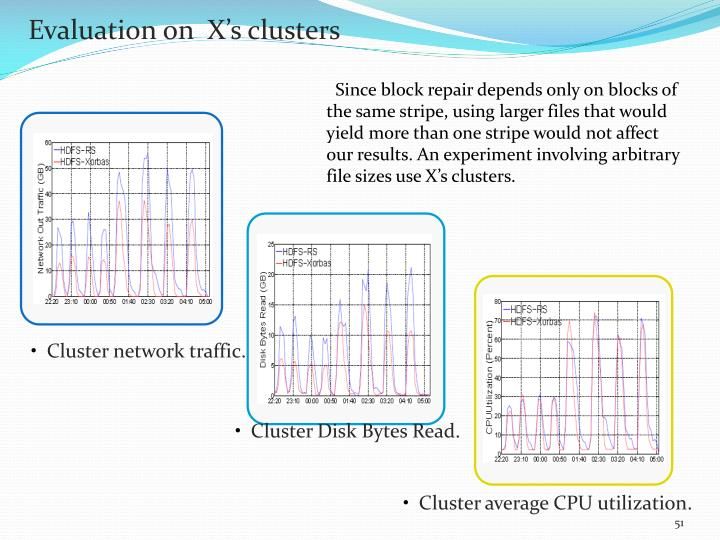 Evaluation on  X's clusters