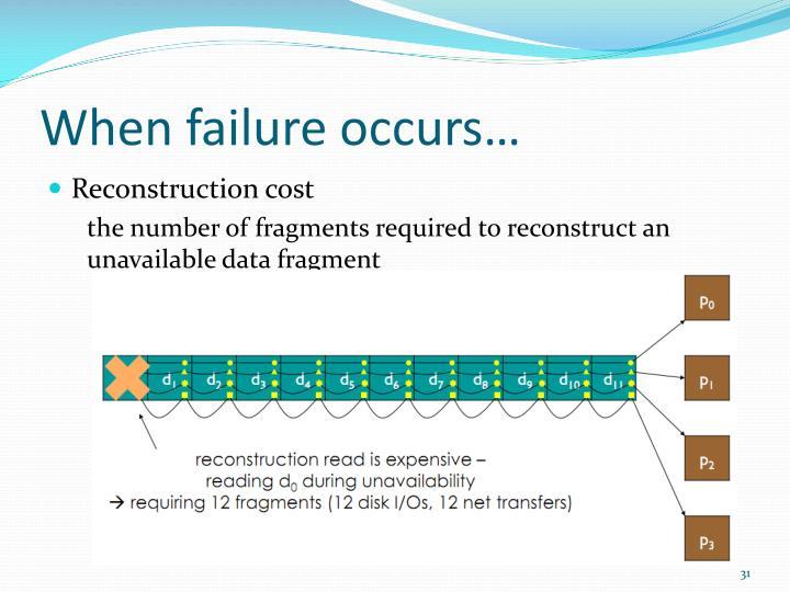 When failure occurs…