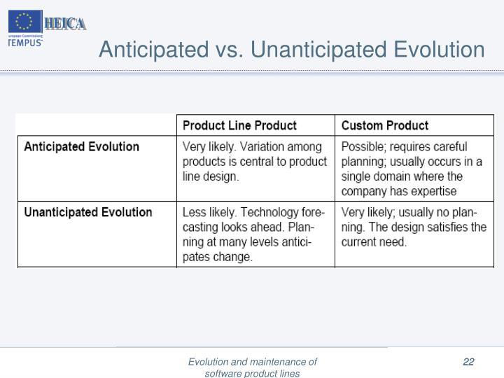 Anticipated vs. Unanticipated Evolution