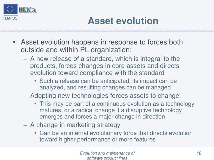 Asset evolution