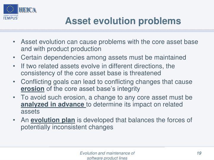 Asset evolution problems