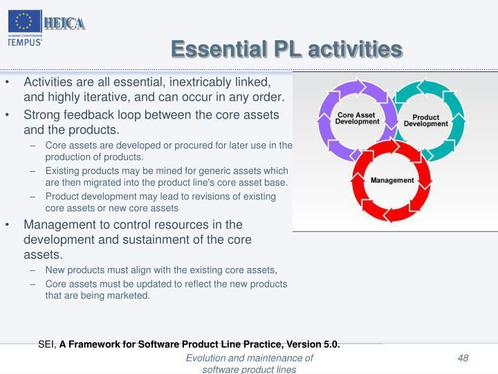 Essential PL activities