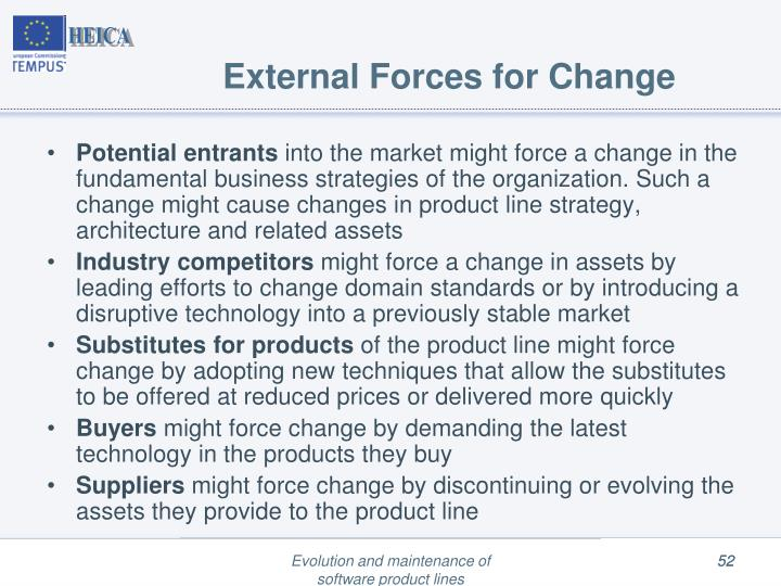 External Forces for Change