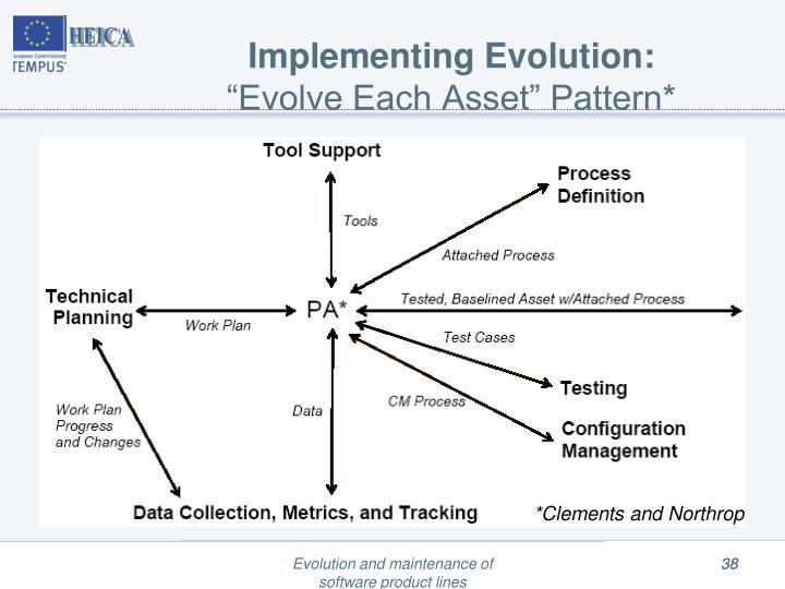 Implementing Evolution: