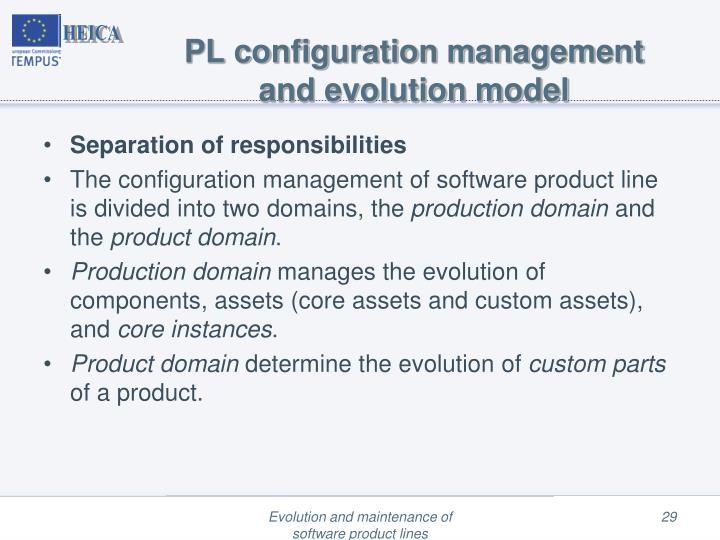 PL configuration management and evolution model