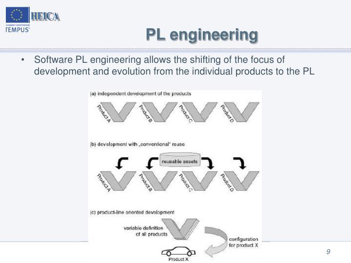 PL engineering