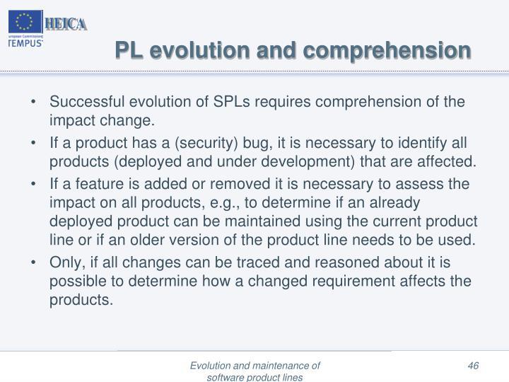 PL evolution and comprehension
