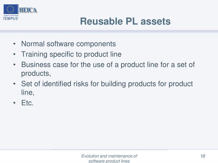 Reusable PL assets