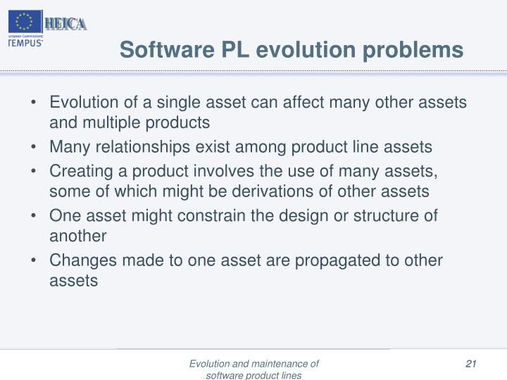 Software PL evolution problems