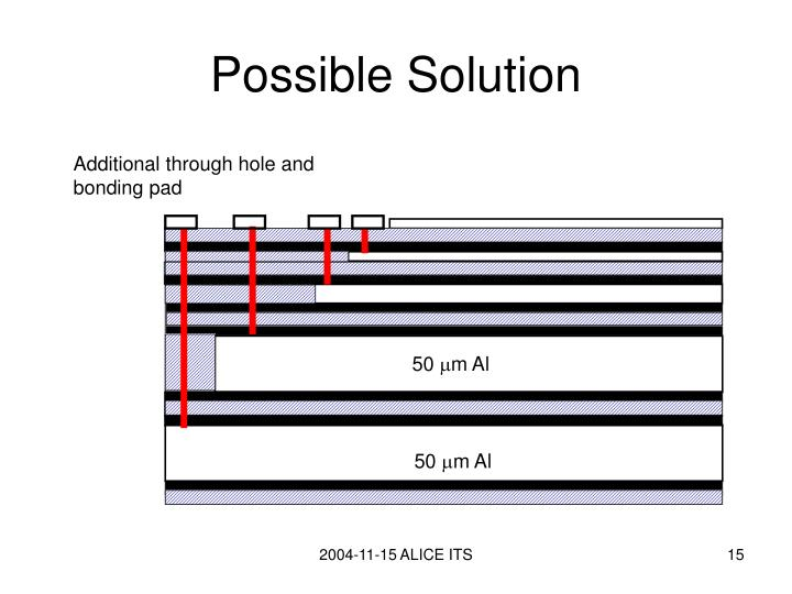 Possible Solution