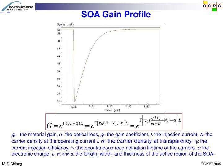 SOA Gain Profile