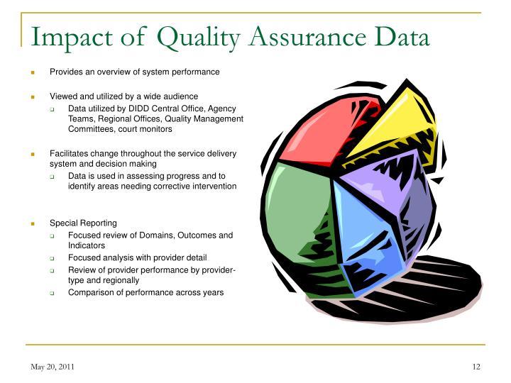 Impact of Quality Assurance Data