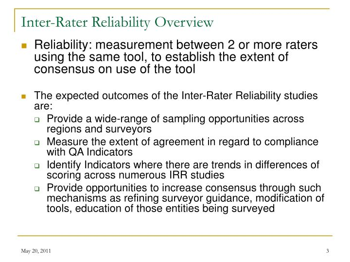 Inter rater reliability overview