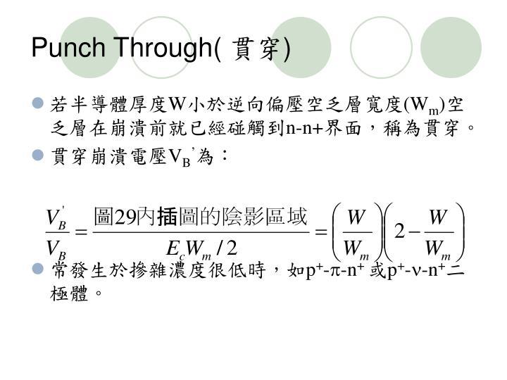 Punch Through(