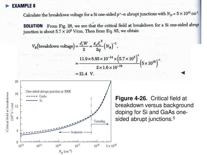 Figure 4-26.