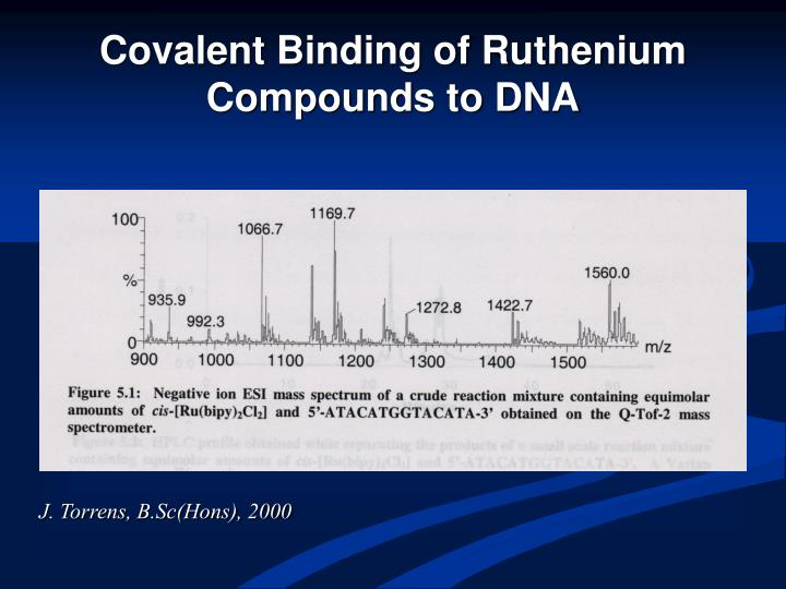 Covalent Binding of Ruthenium Compounds to DNA