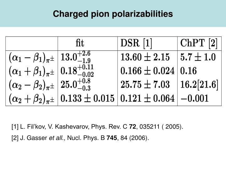 Charged pion polarizabilities