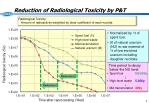 reduction of radiological toxicity by p t
