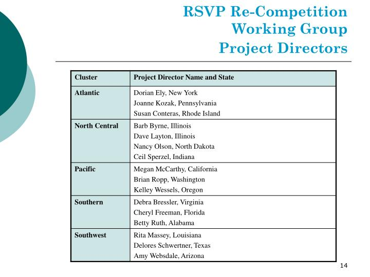 RSVP Re-Competition