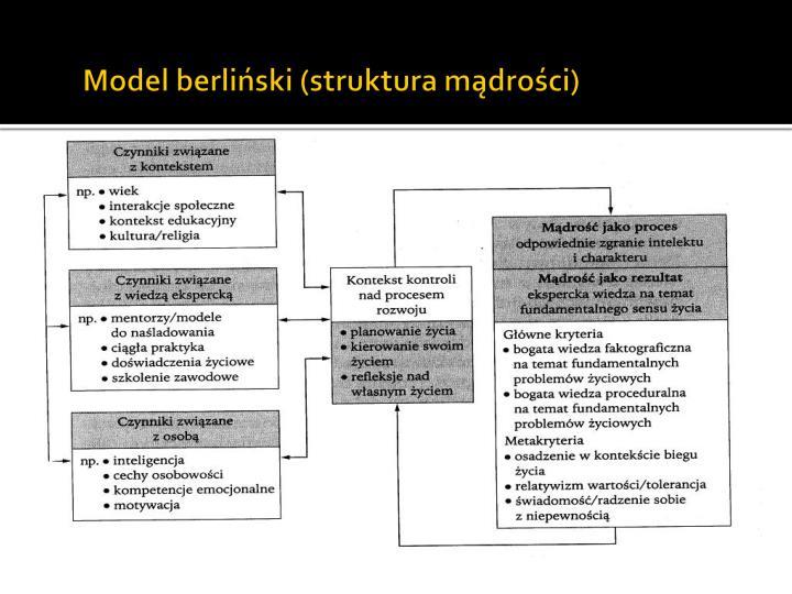 Model berliński (struktura mądrości)