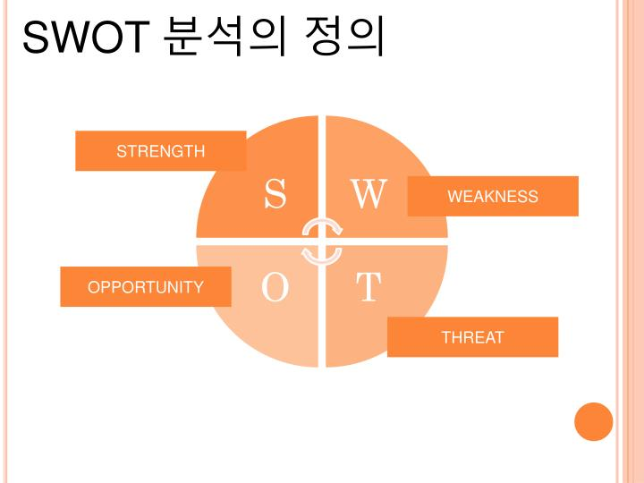 swot elephant house Marketing plan - free download as word doc (doc / docx), pdf file (pdf), text file (txt) or read online for free scribd is the world's largest social reading and publishing site search search.