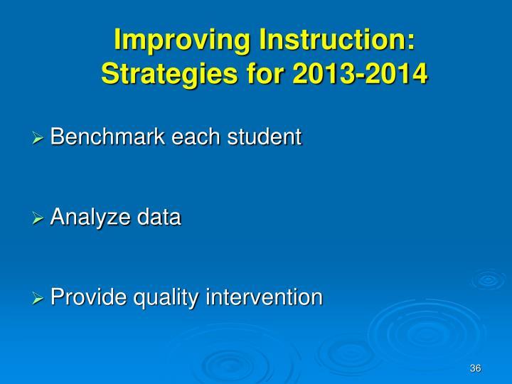 Improving Instruction: