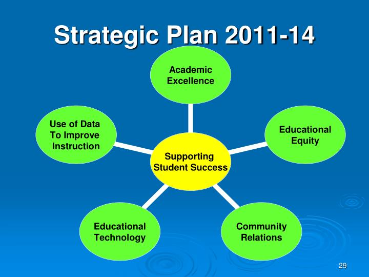 Strategic Plan 2011-14