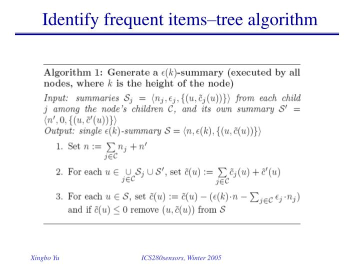 Identify frequent items–tree algorithm