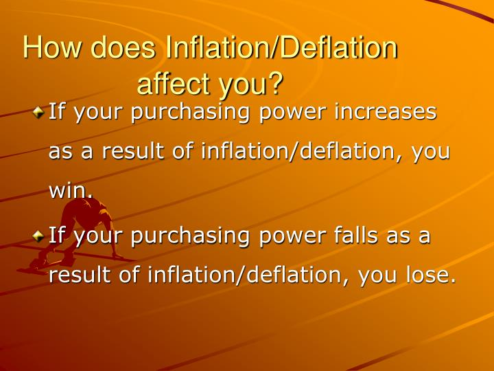 How does Inflation/Deflation affect you?