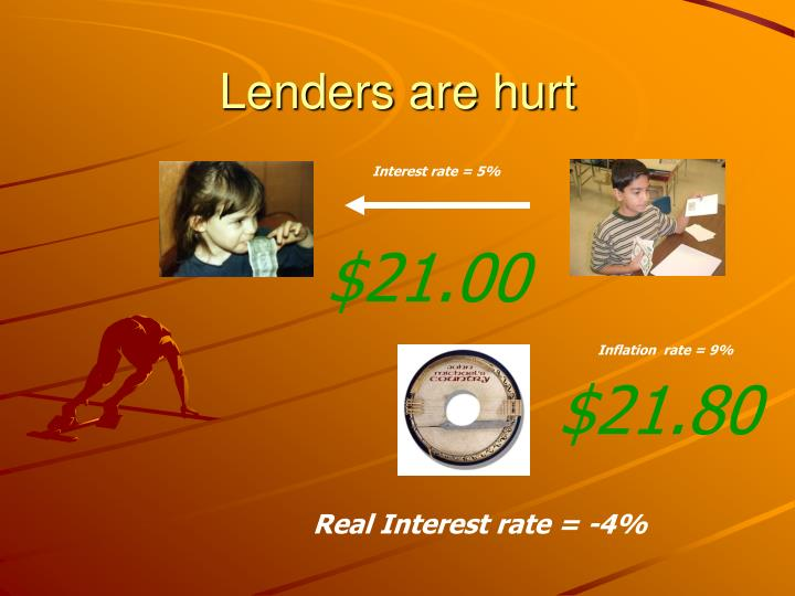 Lenders are hurt