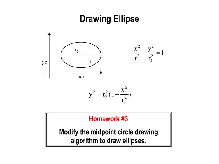 Drawing Ellipse